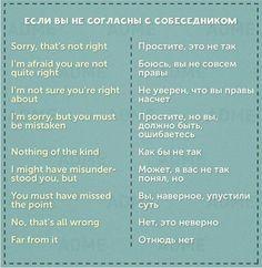Как выразить несогласие на английском #english #английский #disagree