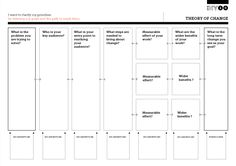 Theory of Change – Development Impact and You Creative Thinking, Design Thinking, Got Theories, Theory Of Change, Leadership, Microsoft Word Free, Web Design, Change Management, Management Tips