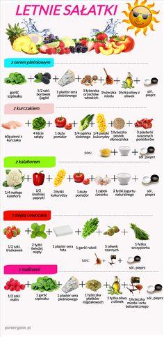 Szybkie sałatki na lato - dietetyczne :-) nie tylko dla ludzi będących na diecie :-)