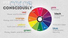 Inbound Marketing Infographic: Web Design Colours - Website Visitors