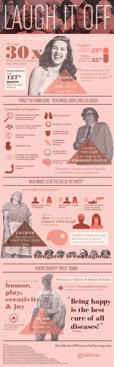 What makes you laugh? Are you laughing regularly? You should! Infographic: Let's take some time to laugh | Articles | Main