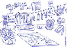 """Curs #UAestiu """"Com aprenem en un món digital?"""" - Resum gràfic de la Sessió 2"""