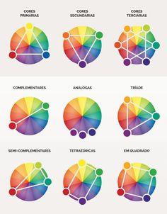 Color Studies, Art Studies, Colour Pallete, Color Schemes, Color Psychology Test, Psychology Studies, Psychology Facts, Color Composition, Split Complementary Colors