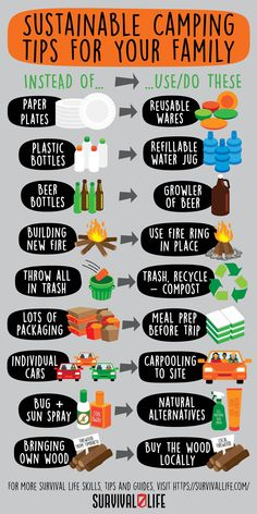 Follow these sustainable camping tips to make camping less hassle for your camping! #campingtips #sustainablecamping #camping #survival #preparedness #survivallife Camping Lunches, Camping Hacks, Beer Growler, Fire Ring, Best Breakfast Recipes, Survival Life, Plastic Bottles, Life Skills, Compost