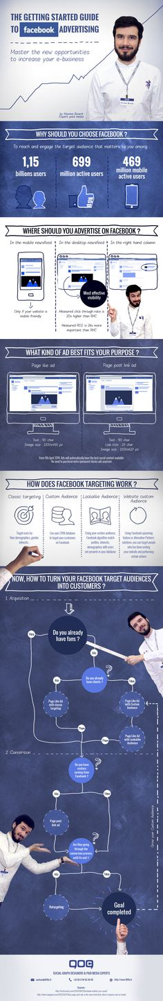 #Facebook - The getting started guide to Facebook advertising