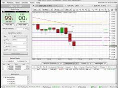 Corso Forex Gratis - 5 Le basi del trading Forex