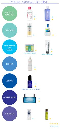 Morning and Nighttime Skin Routines