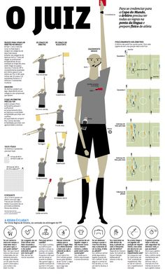 Soccer rules, Infographic by Folha de S. Paulo