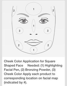 Contouring & highlighting for square face shape