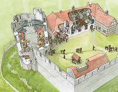 This is a drawing of Stokesay Castle, near Ludlow. It is a small fortified manor house. I like it.
