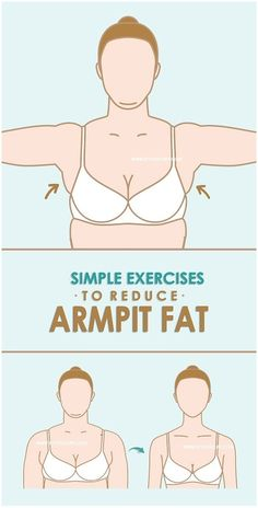 18 Simple and Best Exercises To Reduce Armpit Fat
