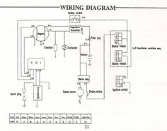 110cc pocket bike wiring diagram need wiring diagram pocket image result for quad 5 wire wiring diagram asfbconference2016 Image collections