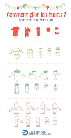 """Now that I have KonMari-ed all my clothes, how do I fold them correctly?"" – Verena S ""Now that I have KonMari-ed all my clothes, how do I fold them correctly?"" ""Now that I have KonMari-ed all my clothes, how do I fold them correctly? Closet Organisation, Organization Hacks, Clothing Organization, Organizing Clothes Drawers, Baby Clothes Storage, Organize Baby Clothes, Organization Ideas For Bedrooms, Storage Ideas, Dresser Drawer Organization"