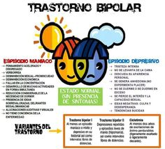 Qué es el trastorno bipolar #infografia