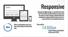 Today the use of Infographic is prevalent to transform any big and comprehensive information and data into graphical representations that are simple to apprehend and much exciting to read.
