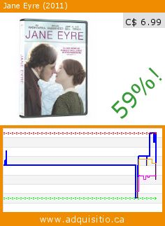 Jane Eyre (2011) (DVD). Drop 59%! Current price C$ 6.99, the previous price was C$ 16.99. By Cary Fukunaga, Mia Wasikowska, Michael Fassbender, Jamie Bell, Judi Dench. http://www.adquisitio.ca/alliance-films/jane-eyre-2011