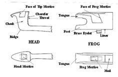 Rehairing a Violin Bow