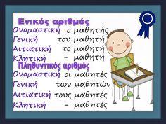 Greek Language, Grammar, Education, School, Schools, Teaching, Onderwijs, Learning