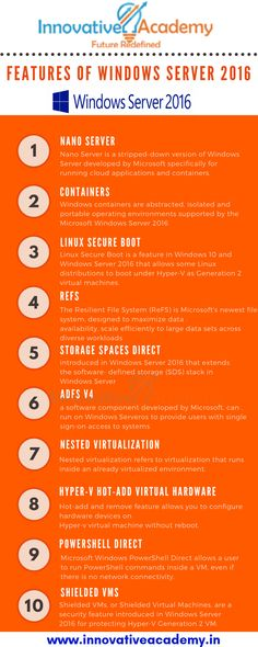 7 Best Virtualization images | Microsoft Windows, Cloud Computing