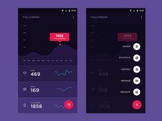 Statistics [App] –  User interface by @m_strba #concept  http://www.materialup.com/posts/statistics-app…