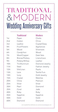Second Anniversary Gift Guide. Two year anniversary gift. Second anniversary gift. Second Anniversary Gift, Marriage Anniversary, Anniversary Parties, Anniversary Ideas, 4 Year Wedding Anniversary, Wedding Anniversary Traditions, Cotton Anniversary Gifts For Him, 2nd Anniversary Cotton, Copper Anniversary Gifts