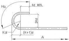 Bar Bending Shape Codes - Bar Bending Schedule Formula Press Brake, Shape Coding, Civil Engineering, Bending, Autocad, Schedule, Foundation, Shapes, Creative