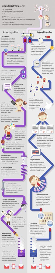 Trabaja tu Networking en la búsqueda de #empleo vía:infoempleo.com #infografia #infographic