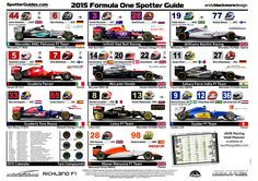 Team guide to the 2015 Formula One season