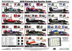 Team guide to the 2015 Formula One season