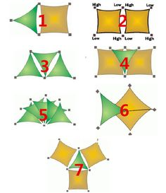 pics of pergola with sun sails Deck Shade, Pool Shade, Backyard Shade, Sun Sail Shade, Pergola Shade, Shade Garden, Backyard Patio, Shade Sails, Deck With Pergola