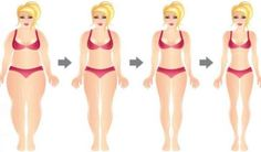 Diet for removing fat from the abdomen for 14 days!