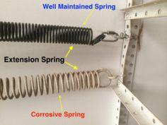 Lubricant For Garage Doors Torsion Spring