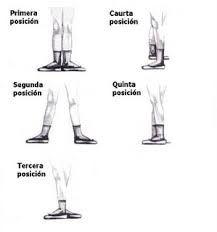Resultado de imagen para pies de bailarina dibujo