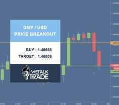 #GBP/USD Price Breakout. BUY :1.46698 Target : 1.46809 #Wetalktrade #Forex #Trading #ForexSignals