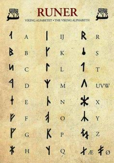 Viking alphabet