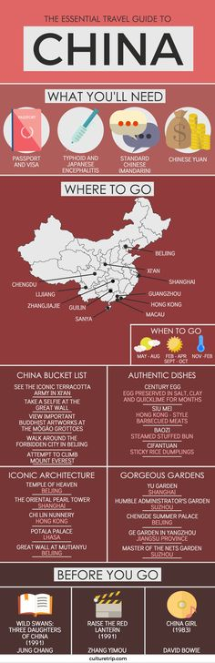 The Essential Travel Guide To China