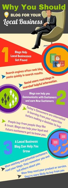 Why you should Blog for your Local Business #infografia #infographic #socialmedia #marketing