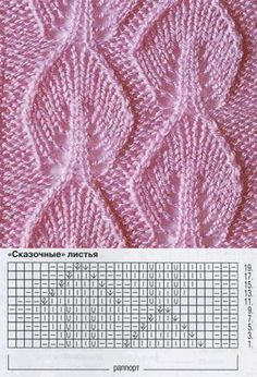 How to Knit the Chevron Seed Stitch Pattern with Lace Knitting Stitches, Lace Knitting Patterns, Knitting Charts, Lace Patterns, Easy Knitting, Knitting Designs, Knitting Socks, Stitch Patterns, Seed Stitch
