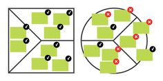 5 Common Mistakes to Avoid When Using the Value Proposition Canvas — Strategyzer Business Model, Business Design, Value Proposition Canvas, The Value, Focus On What Matters, Design Products, Life Skills, Mistakes, Innovation