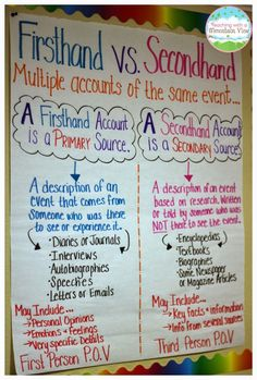 Comparing and Contrasting Firsthand and Secondhand Accounts.  This blog post includes an anchor chart, freebies, interactive notebook templates, and task cards to help you teach this tricky concept!