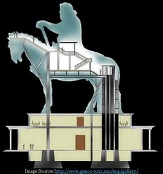 Interior diagram of the Genghis Khan Statue in Mongolia.  Erected in 2008, it is the largest equestrian statue in the world, or some shit like that.  Apparently you can climb up inside.  It is a tribute to Mongolia's most famous personage, known locally as Chinggis Khaan.  This is very high on my list of places to visit, for obvious reasons.