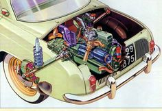 Reminiscing – My old Renault Dauphine - Cutaway, Automobile, Cars Characters, Classic Race Cars, 32 Ford, Import Cars, Porsche, Cute Cars, Car Accessories