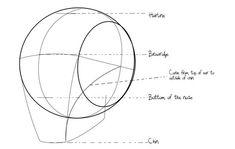 Drawing Tips Stan Prokopenko Drawing Techniques, Drawing Tips, Drawing Sketches, Drawing Tutorials, Sketching, Anatomy Sketches, Anatomy Drawing, Cartoon Drawings, Pencil Drawings