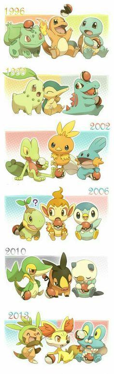 Starter Pokémon, timeline, text, Bulbasaur, Charmander, Squirtle, Chikorita, Totodile, Cyndaquil, Treeko, Torchic, Mudkip, Turtwig, Chimchar, Piplup, Oshawott, Snivy, Tepig, Froakie, Fennekin, Chespin; Pokémon