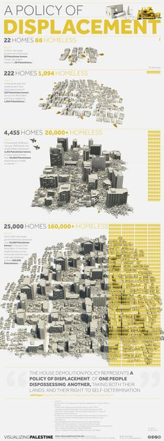 7 | Giving Israel-Palestine The Infographic Treatment (Carefully, And By The Numbers) | Co.Design: business + innovation + design