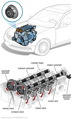 The Best Auto Repair Information In The World – Automotive Mechanical Design, Mechanical Engineering, Power Engineering, Cave Bar, Automotive Engineering, Automotive Group, Cool Car Drawings, Bmw Autos, Man Cave Garage