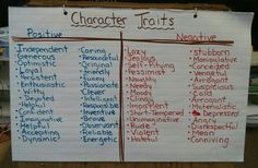 Character traits anchor chart by Ms.KKelly