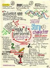 Sketchnotes - Story Seminar With Robert Mckee - Slide 7 Fiction Writing, Writing Advice, Writing Resources, Writing Help, Writing A Book, Writing Prompts, Script Writing, Writing Ideas, Formation Management