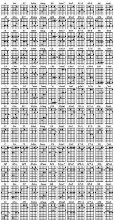 guitar chords for beginners - guitar chords . guitar chords for songs . guitar chords for beginners . guitar chords for songs beginners . guitar chords for songs easy . Guitar Chords And Scales, Learn Acoustic Guitar, Acoustic Guitar Chords, Guitar Chords And Lyrics, Music Theory Guitar, Learn Guitar Chords, Guitar Chords For Songs, Guitar Sheet Music, Guitar Tips