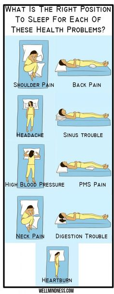 The right positions to sleep in to help alleviate different types of pain - neck pain relief, back pain or shoulder pain, headaches or stomach troubles Health And Fitness Articles, Health And Wellness, Health Fitness, Fitness Women, Health And Beauty Tips, Health Tips, Health Care, Health Benefits, Health Quiz